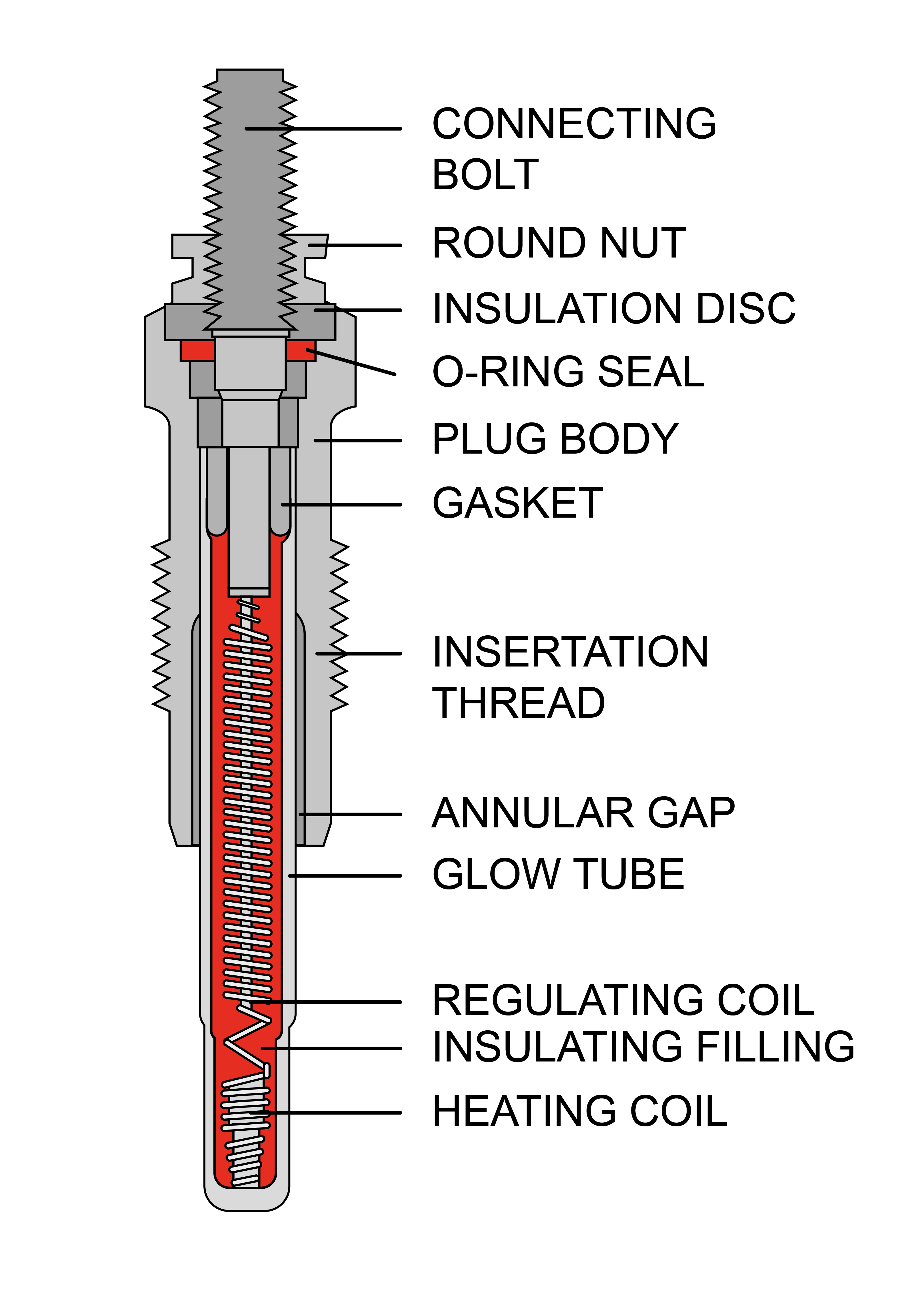 What Does A Glow Plug Look Like