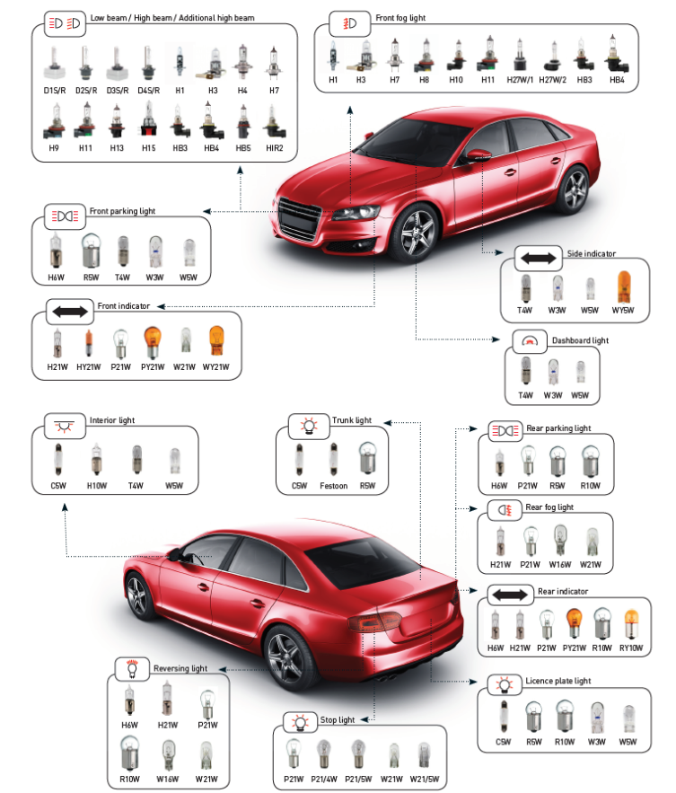 Check our chart and identify the bulb your vehicle needs from car headlights to dashboard lighting interior lights licence lights. Yes Ch&ion ®u0027s got ...  sc 1 st  Ch&ion Parts & Car Headlights - Complete range of Bulbs | Champion Parts azcodes.com