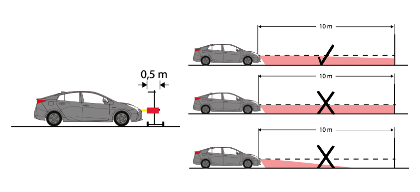 headlights-alignment-diagram